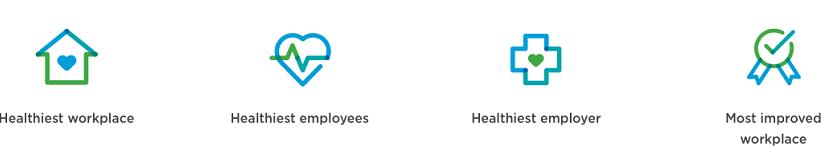 Australia's Healthiest workplace