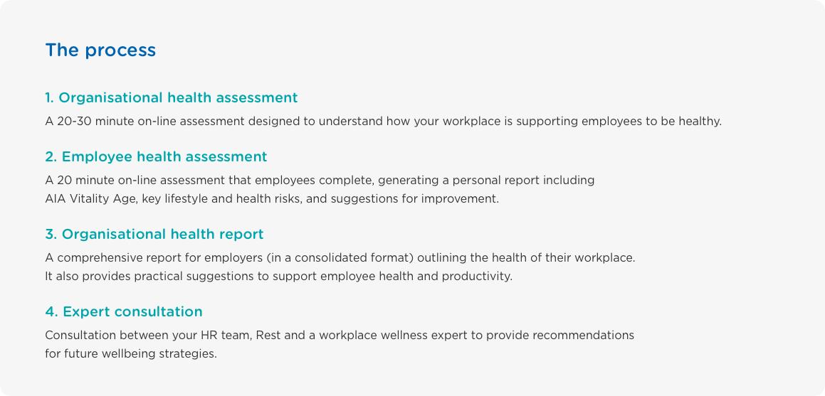 Australia's Healthiest workplace process